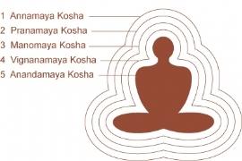 Imagem 17 de O Yoga na Massagem Thai – parte I