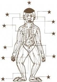 Imagem 18 de O Yoga na Massagem Thai – parte I